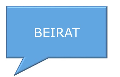 Sprechblase: Beirat